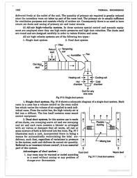 Thermal Engineering Textbook Pdf Unique How to the Pdf Book Strength ...