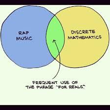 Venn Diagram Jokes Math Joke Humor Funny Rap Music Forreals Venndiagram