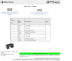 usb to rj converter wiring diagram wiring diagram usb to rs232 cable wiring diagram