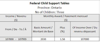 Child Support Chart Bc