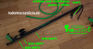 Best Rubber S Lenght For Speargun Todopescagalicia Es