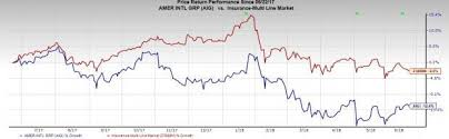 Aig Smart Score Chart Aig Arm To Acquire Ellipse Business Expansion On Track Nasdaq