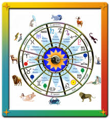 Indy Psychic Astrology Charts