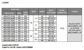 Center Cap Size Chart