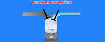 petrol engine principle working cycle explained engine animation diagram