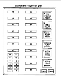 diagrams for both fuse boxes for 1997 f250 light duty auto trans 5 fuse panel under instrument panel