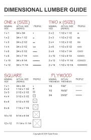 Board And Batten Dimensions 25 Best Lumber Sizes Ideas On Pinterest Wood Sizes Industrial