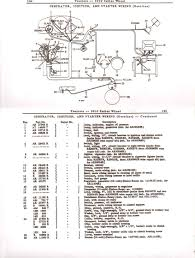 wiring diagram for 4020 john deere tractor the wiring diagram jd 4020 24 volt wiring diagram nilza wiring diagram