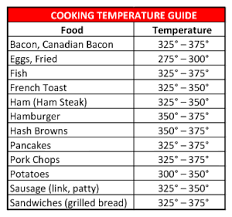Griddle Cooking Temperature Chart Griddle Temperature Guide Outdoor Cooking Recipes Grilled