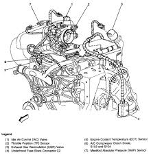 chevy s l egr valve repair manual top of throttle body
