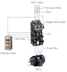 dol motor control wiring diagram the wiring dol starter wiring diagram single phase schematics and