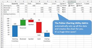 Peltier Charts 19 Conclusive Excel Chart Utility