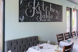 The Kitchen Table Menu Meet Hendersons New Breakfast And Lunch Spot Kitchen Table