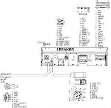 pioneer 16 pin wiring harness solidfonts pioneer 16 pin wiring harness diagram nilza net
