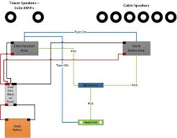 wakeboard tower wiring diagram wiring diagram sys peaker tower wiring diagrams wiring diagram perf ce wakeboard tower wiring diagram