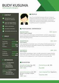Pages Templates Resume Mainstreetfarmstead Com