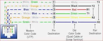 voice grade jack wiring diagram wiring diagrams schematics rj11 wiring diagram using cat5 voice jack wiring wiring diagram wiring a cat5 modular jack headphone jack wiring diagram leviton voice grade jack wiring diagram recibosverdes org rj11