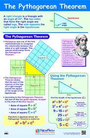 Pythagoras Theorem Chart Pythagorean Theorem Poster