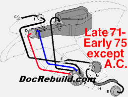 76 corvette dash wiring harness wiring diagram for car engine 75 corvette ac wiring diagram