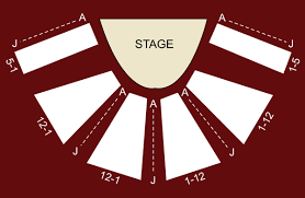 La Jolla Playhouse San Diego Ca Seating Chart Stage