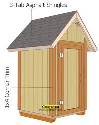 garden sheds plans. DIY Storage Sheds And Plans - Small Shed Cool Easy Makeovers Garden