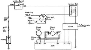 toyota camry ignition system wiring and circuit