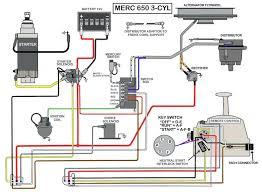 mercury outboard wire color codes wire center \u2022 Mercury Marine Wiring Diagram switch box wiring diagram for mercury outboard motor auto rh focusnews co mercury outboard ignition switch wiring diagram mercury outboard color schemes
