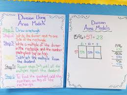 Division Steps Anchor Chart Teaching Division With Area Models