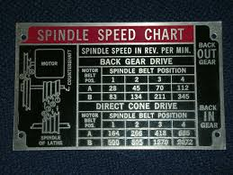 Atlas Craftsman 12 Inch Lathe 130 008 Spindle Speed Chart Factory Oem Part