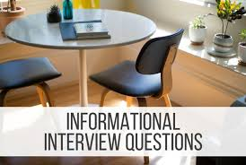 Good Questions To Ask In An Informational Interview Top 10 Informational Interview Questions Punched Clocks