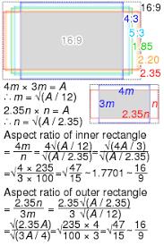 United Inches Framing Chart 16 9 Aspect Ratio Wikipedia
