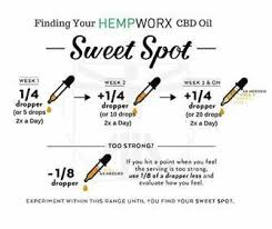 Hempworx Dosage Chart Hempworx Dosage Chart Begin Your Journey With Cbd Oils