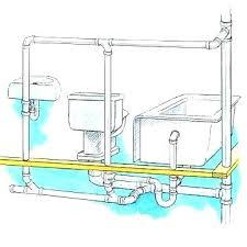 bathtub drum trap bathtub p trap bathtubs option 1 enlarge image other drain configurations tub drain bathtub drum trap