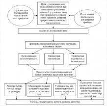 Проблемы Формирования Эффективной Банковской Системы России Диплом  Эффективность использования пластиковых карт в банковской системе РФ