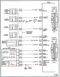 1994 chevy 1500 radio wiring diagram awesome chevy s10 wiring 1994 chevy s10 wiring diagram 1994 chevy 1500 radio wiring diagram awesome chevy s10 wiring diagram