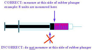 U100 To U40 Conversion Chart Syringe Canine Diabetes Wiki Fandom