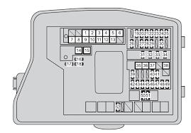 toyota verso 2014 fuse box diagram auto genius toyota verso 2014 fuse box diagram