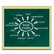 social media can help build your brand and exposure how social media can help build your brand get exposure