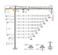 Tower Crane Lifting Capacity Chart Potain Tower Cranes Mc125 205 310 Tower Crane Rental