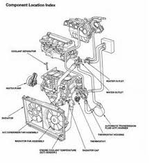bmw wiring diagram 1988 1998 bmw 528i parts diagrams studebaker 92 honda accord cooling system diagram on bmw wiring diagram 1988