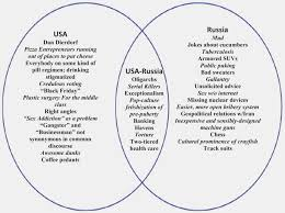 Judaism And Islam Venn Diagram The Ultimate Revelation Of Judaism Diagram Information