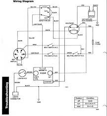 toro mower wiring diagram wiring diagram autovehicle toro wiring schematic u2013 toro wiring schematic