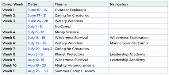 Summer Camp Weekly Schedule Riverbend Summer Camp