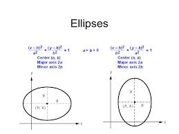 64 ellipses