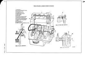 oil circuit diagram or why no oil at oil sender line mgb gt oil flow jpg
