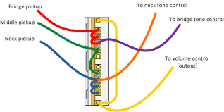 guitar wiring explored introducing the super switch, part 1 5 way switch wiring diagrams Fender 5 Way Super Switch Wiring Diagram #15