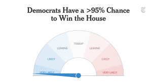 Live Forecast Who Will Win The House The New York Times