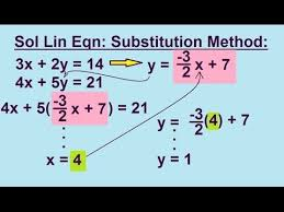 algebra solving linear equations