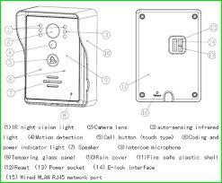 wiring diagram for video the wiring diagram door bell wiring diagram nilza wiring diagram