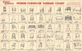 Furniture Style Guide Mahersoudah Info